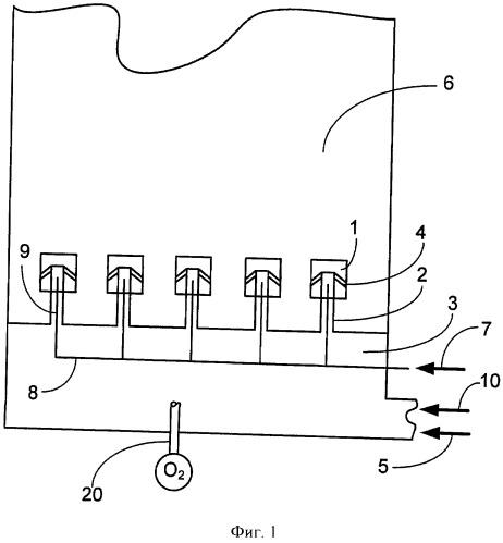 Подача первичного окислителя в кислородотопливный циркулирующий псевдоожиженный слой