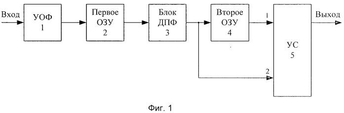 Способ двухтактной спектральной обработки дополнительных сигналов