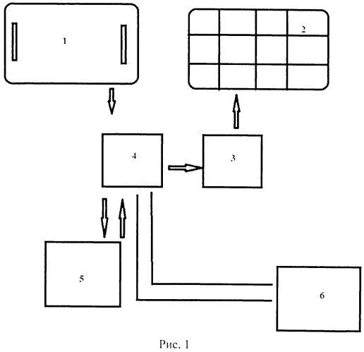 Система выбора и регистрации событий