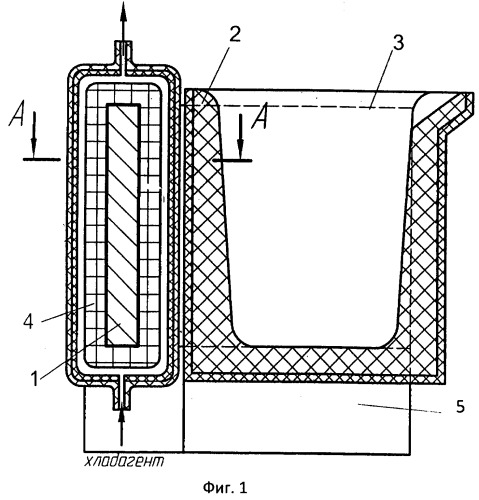 Способ индукционной тигельной плавки горизонтальным магнитным потоком