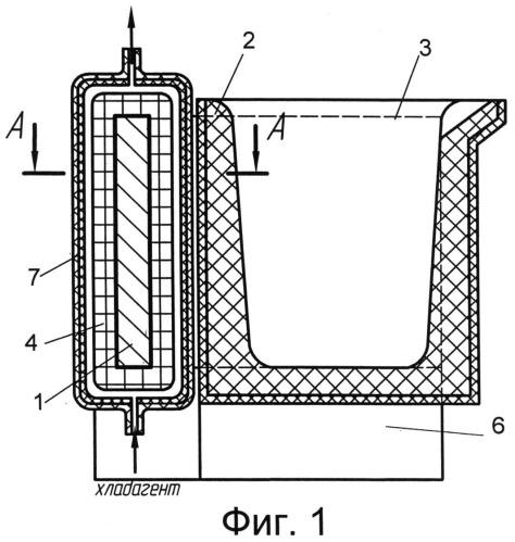 Электромагнитная тигельная плавильная печь с с-образным магнитопроводом и горизонтальным магнитным потоком