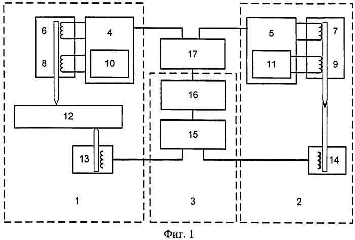 Способ определения спектральных колебательных характеристик конструктивных элементов рэс и установка для его реализации