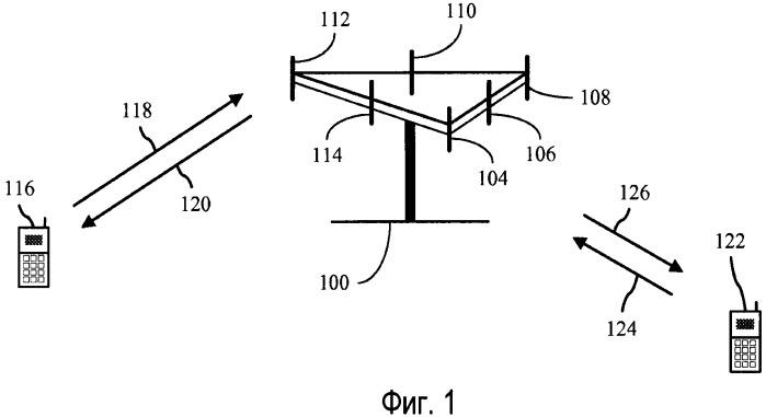 Способ и устройство для назначения подтверждения восходящей линии связи