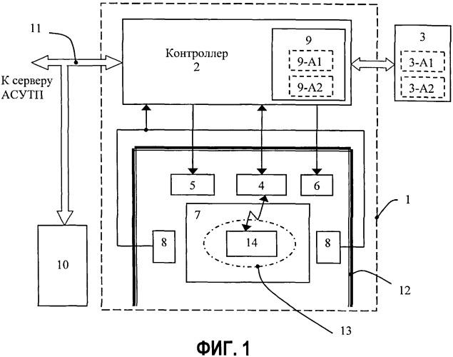 Автоматизированная система управления процессом сборки изделия, контроля и информационного сопровождения процесса