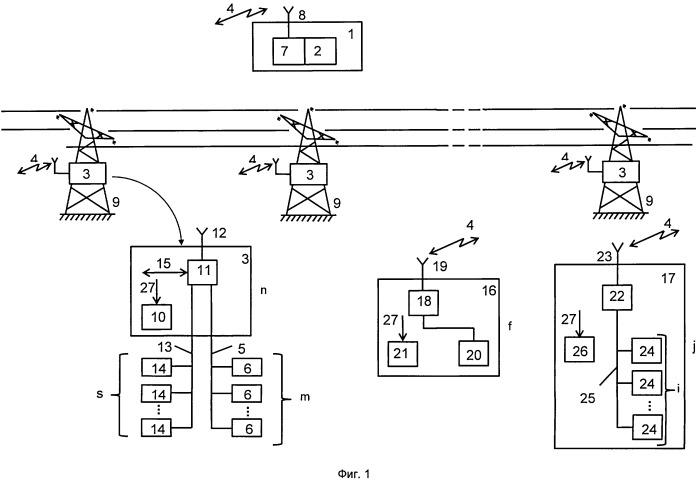 Система охраны воздушных линий электропередач