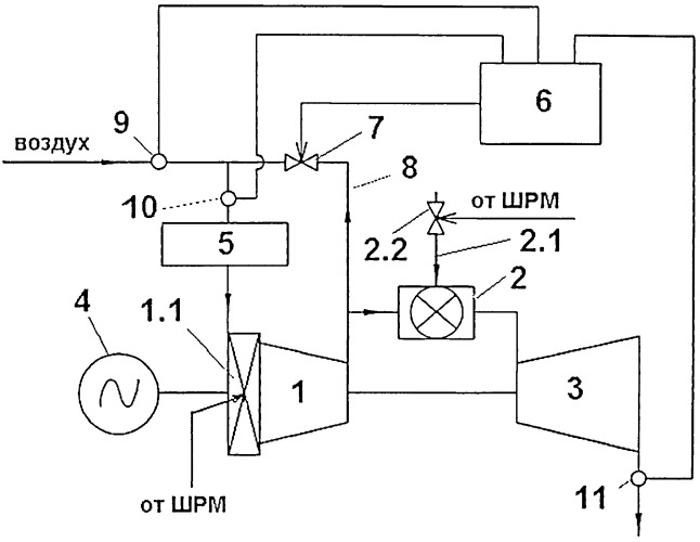 Способ уменьшения мощности маневренной энергетической газотурбинной установки ниже регулировочного предела