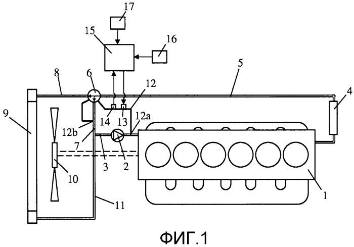 Система охлаждения для охлаждения двигателя внутреннего сгорания