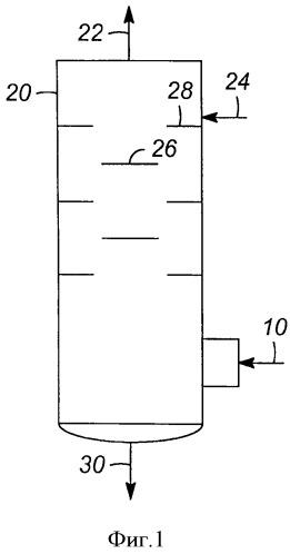 Регенерация катализатора с использованием колонны быстрого охлаждения