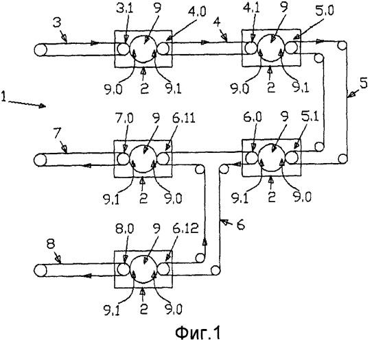 Обрабатывающее устройство для домашней птицы, содержащее один или более узлов переноса