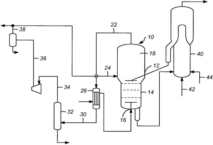 Способ закалки продуктов реакции дегидрирования парафинов в противоточном реакторе