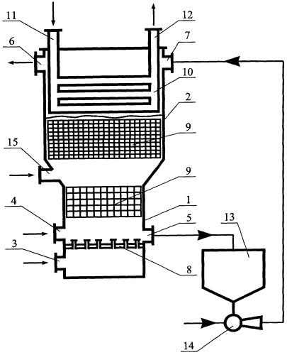 Каталитический реактор для переработки осадков сточных вод и способ их переработки (варианты)