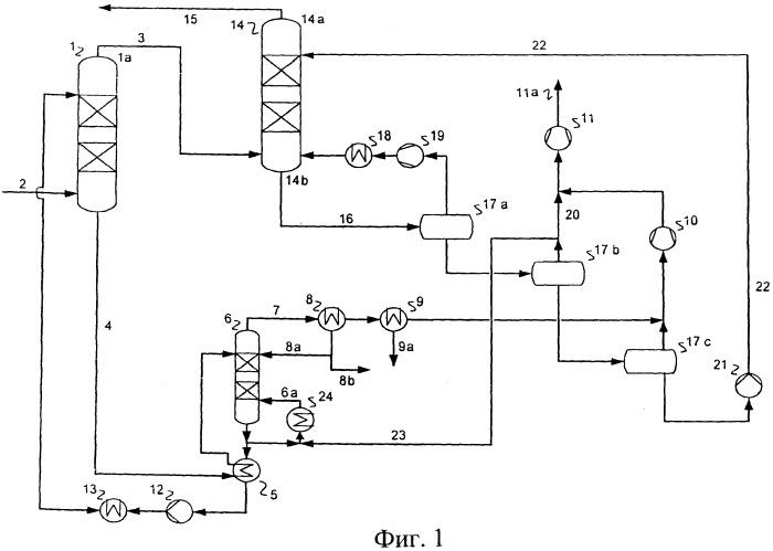 Способ и установка для удаления воды из природного газа или промышленных газов с использованием физических растворителей
