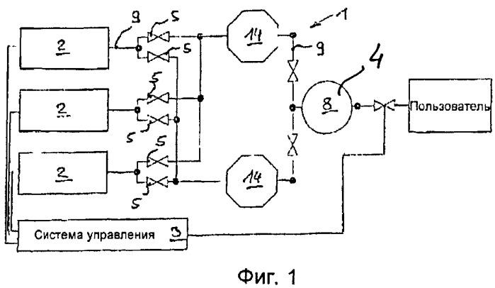 Способ (варианты) и система управления компрессорной станцией
