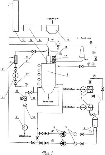 Способ производства газообразного теплоносителя и сушки им сыпучего материала и устройство для осуществления способа