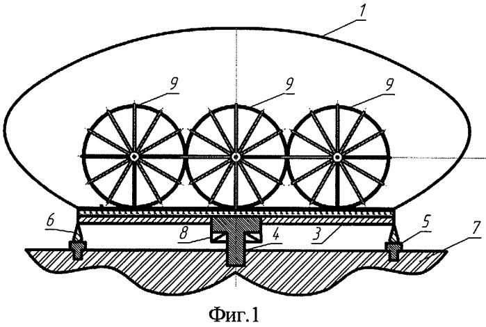 Способ и устройство системы волкова для производства энергии методом парусного захвата воздушных потоков и солнечных лучей