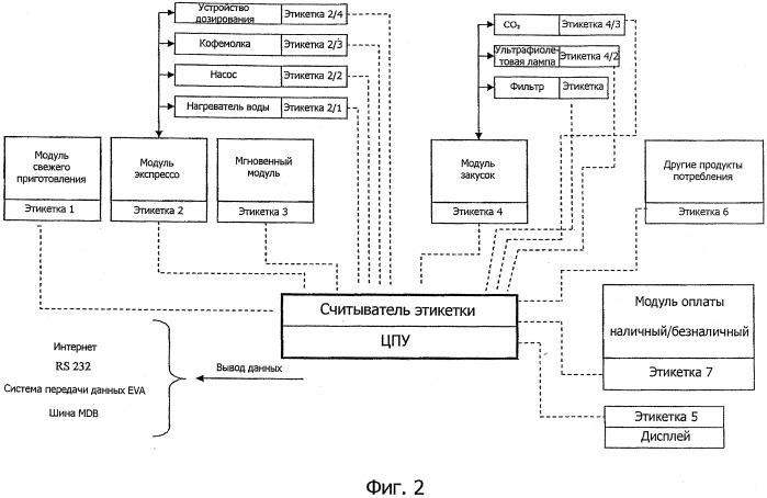 Устройство и способ управления раздаточным устройством