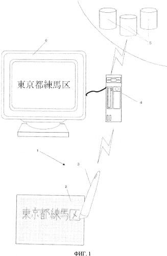 Система рукописного ввода/вывода, лист рукописного ввода, система ввода информации, и лист, обеспечивающий ввод информации