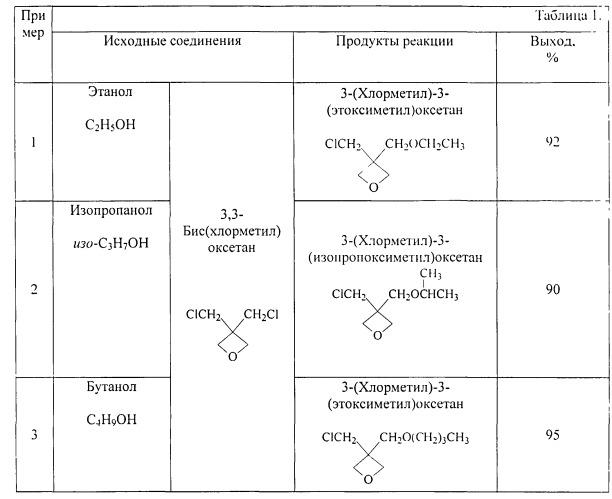 Способ получения 3-(хлорметил)-3-(алкоксиметил)оксетанов