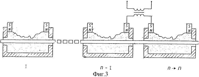 Способ нанесения покрытия на длинномерное металлическое изделие из расплава