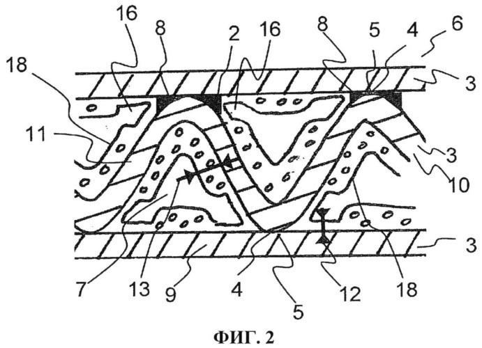 Способ изготовления снабженного покрытием сотового элемента