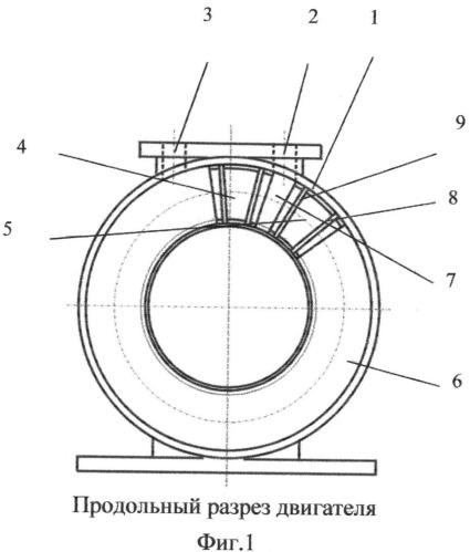 Газодинамический роторный двигатель