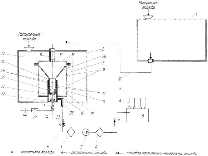 Двухтопливная система питания автотракторного дизеля
