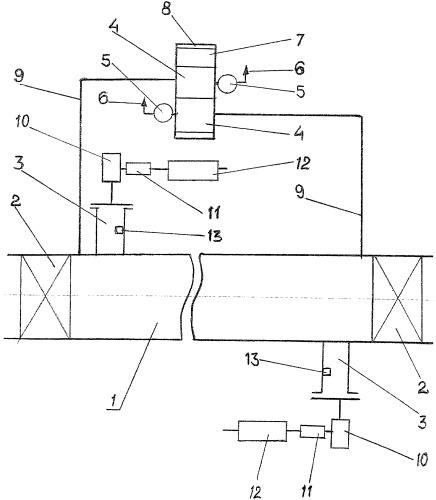 Способ осушения полости оборудования и комплекс для его осуществления