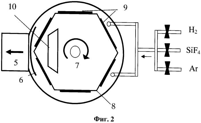 Способ получения пленок аморфного кремния, содержащего нанокристаллические включения