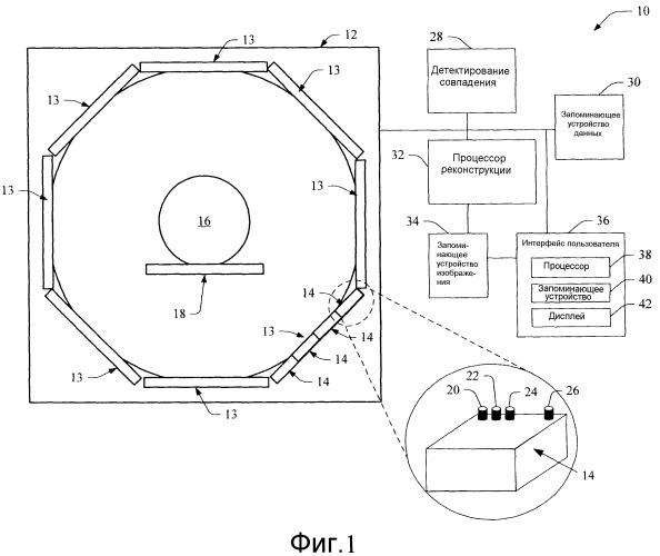 Автономный детекторный модуль как строительный блок для масштабируемых систем pet и spect