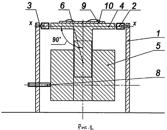 Самогоризонтируемое устройство для исследования поверхностных явлений, смачивания и растекания при нагреве в вакууме и инертной или активной газовых средах