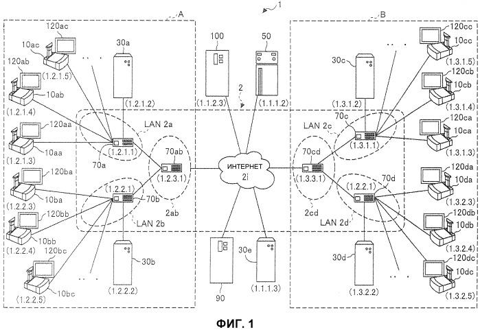 Система управления передачей и система передачи