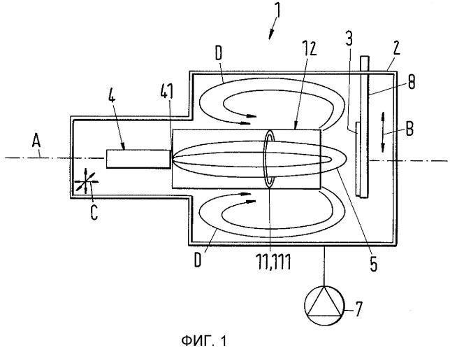 Установка плазменного нанесения покрытий и способ покрытия или обработки поверхности подложки