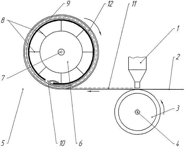 Способ изготовления аморфной ленты