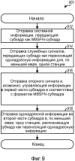 Способ и устройство для использования mbsfn-субкадров для отправки одноадресной информации