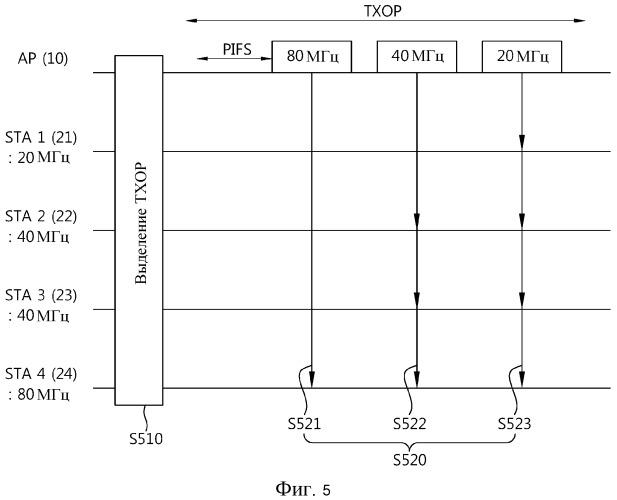 Способ и устройство для передачи кадра данных в системе wlan