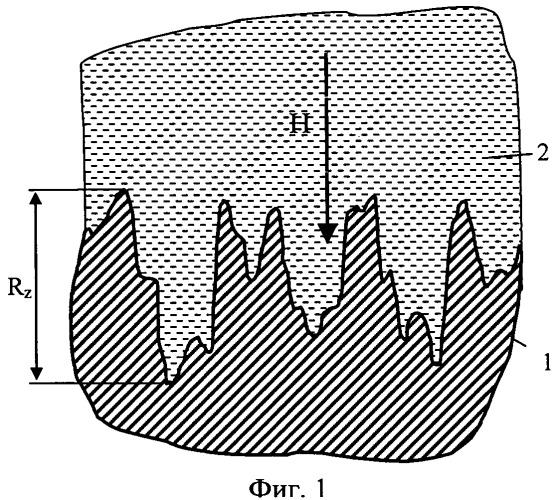 Способ повышения ресурса и надежности устройств с нанодисперсной магнитной жидкостью