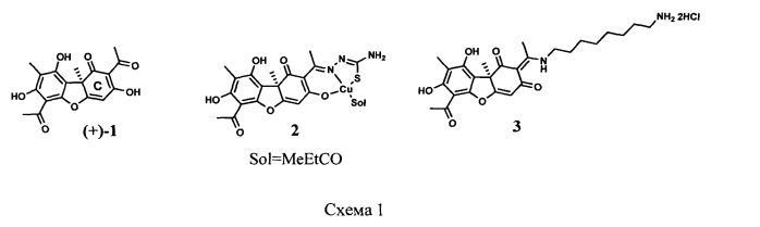 Производные усниновой кислоты как противоопухолевые агенты