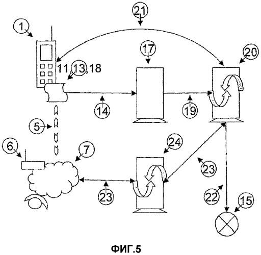 Система голосовой связи по ip-протоколу, использующая безлицензионные частоты и включающая мобильный телефон