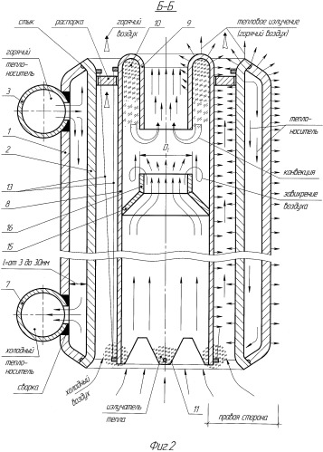 Способ увеличения тепловой мощности и отопительный прибор конвекционного типа для его осуществления