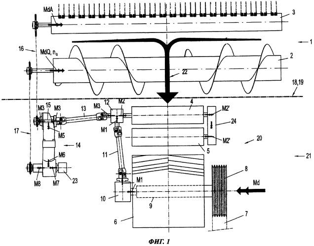 Приставка с поперечным транспортирующим устройством и регулируемым числом оборотов