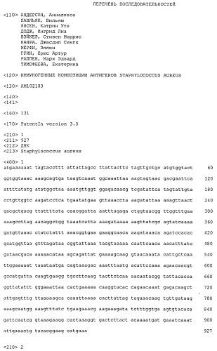 Иммуногенные композиции антигенов staphylococcus aureus