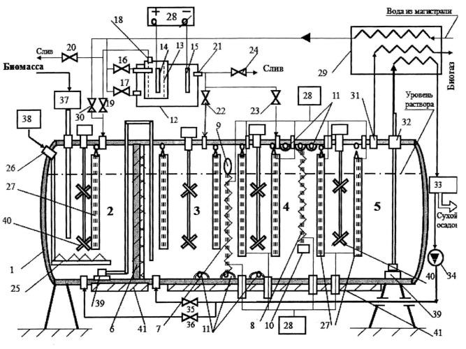 Реактор анаэробной переработки биомассы