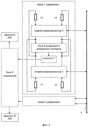 Двухканальная система для регулирования движения поездов