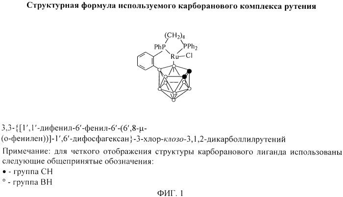Способ получения триблоксополимеров метакриловых мономеров