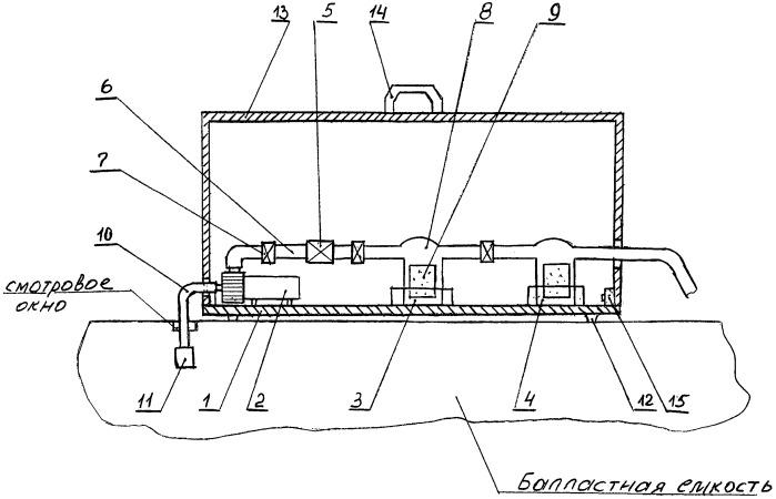 Способ отбора проб из балластных емкостей судов река-море и устройство для его реализации