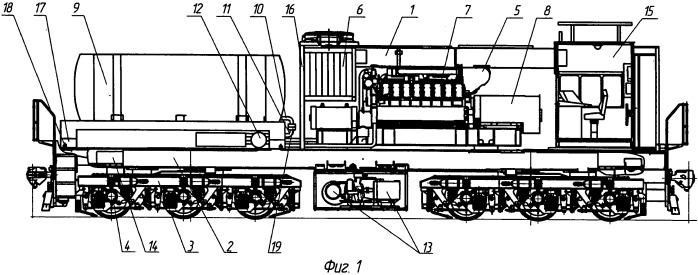 Маневровый тепловоз с газопоршневой силовой установкой (варианты)