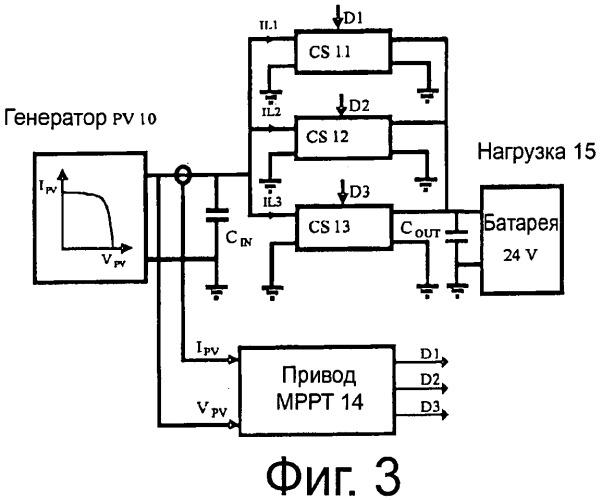 Электронная система управления фотогальваническими элементами посредством адаптированных порогов