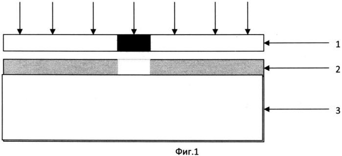 Способ снижения омического сопротивления индиевых микроконтактов с помощью термического отжига