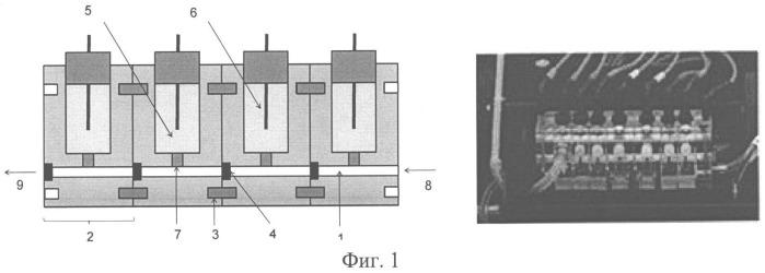 Проточная мультисенсорная потенциометрическая ячейка для анализа малых объемов жидких образцов