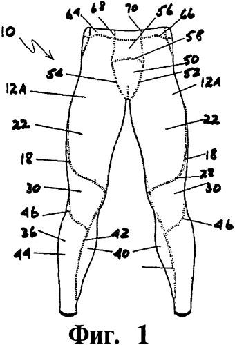 Предмет компрессионной одежды